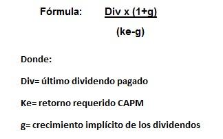 Formula-Modelo-de-Gordon
